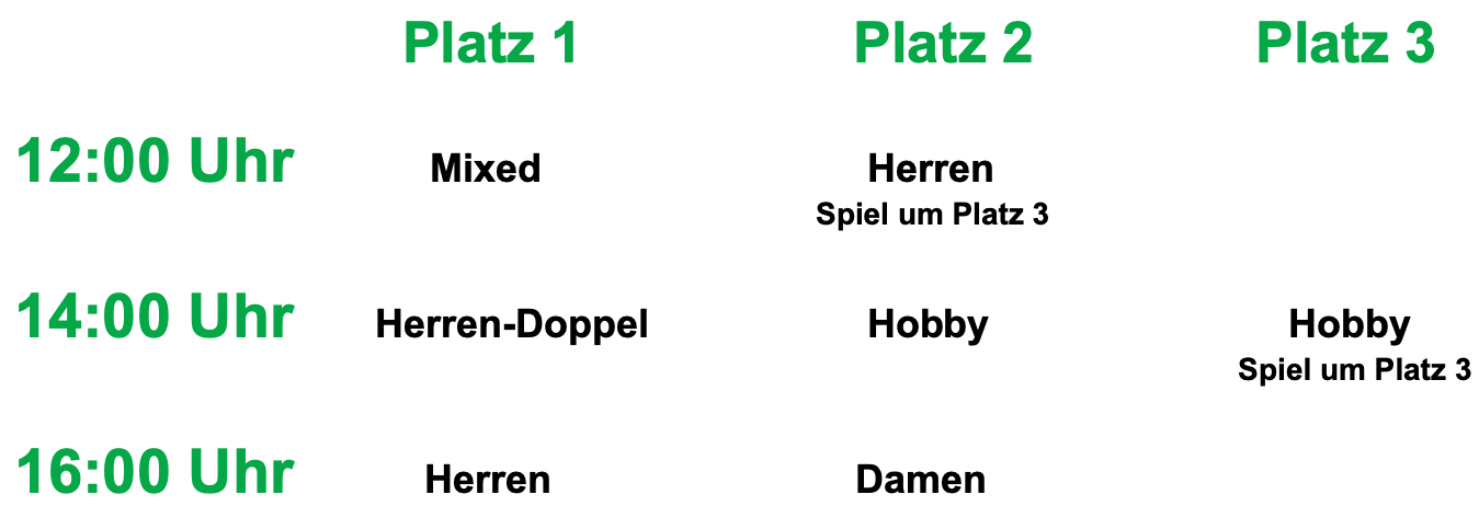 Ablauf-TVPattern-CM-Finale-2020